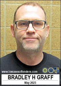 Bradley Howard Graff a registered Sex Offender of Iowa